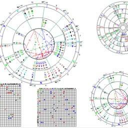 画像 占星術の誕生図は然るべき時にアクセスしてはじめて使えるものとなる の記事より