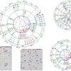 占星術の誕生図は然るべき時にアクセスしてはじめて使えるものとなるの画像
