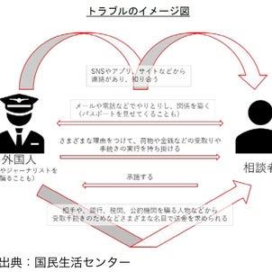 ☆国際ロマンス詐欺ならぬ、女の友情詐欺にもご用心!☆の画像