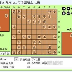 JT杯将棋日本シリーズ~羽生善治九段vs千田翔太七段の画像