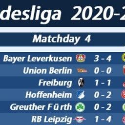 画像 ⚽欧州サッカー⚽<58>ブンデスリーガ 2021-22第4節結果 ヴォルフスブルク開幕4連勝  の記事より 3つ目