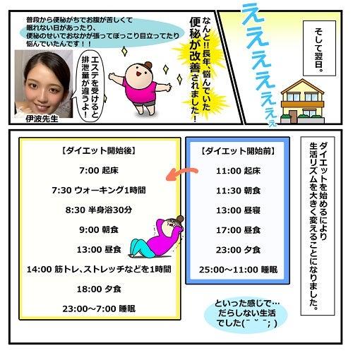 無料ダイエットモニター2021②