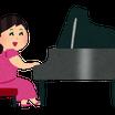 さまざまな協奏曲 その6  ピアノ協奏曲③