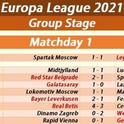画像 ⚽欧州サッカー⚽<61>UEFA欧州リーグ 2021-22GS第1節結果レスターとナポリはドロー の記事より 3つ目