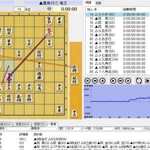 順位戦A級3回戦~羽生善治九段vs豊島将之竜王の画像