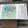 東京都美術館(過去のこの日)