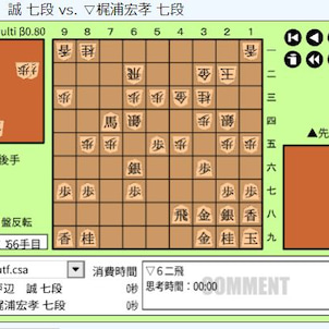 戸辺誠七段快進撃!!~将棋オールスター東西対抗戦2021東京予選Aブロックの画像