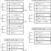 U11栃木県大会宇河地区予選組み合わせ&試合日程