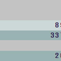 画像 ★82万含み益!当たり屋の株を公開中★コメ兵【+42%】Mipox【+79%】他2倍株多数 の記事より 4つ目