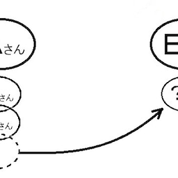画像 寿命を推理(2) 巻き込まれ伝書鳩 それは命を使って、仲間を助ける最終手段」 の記事より 5つ目