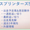 スプリンターズステークス2021 注目馬考察!の画像