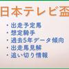 日本テレビ盃2021 注目馬考察!の画像