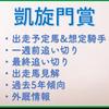 凱旋門賞2021 注目馬考察!の画像