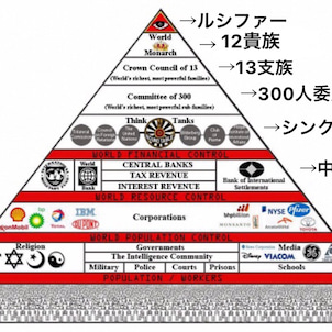 デマ太郎ちゃんでも簡単にトカゲの尻尾切りされてしまうのが、ピラミッド最底辺に位置する政治の世界の画像