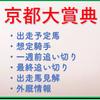京都大賞典2021 注目馬考察!の画像
