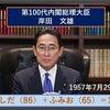 【100づくし】第100代総理大臣、第100回凱旋門賞、大谷翔平100打点の画像