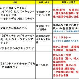 """画像 """"和歌山県の小学6年生が接種後亡くなった"""" の記事より"""