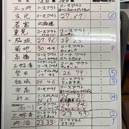 画像 ミニ四駆大会 第4回星空CUP予戦 の記事より 15つ目