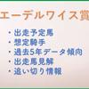 エーデルワイス賞2021 注目馬考察!の画像