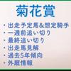菊花賞2021 注目馬考察!の画像