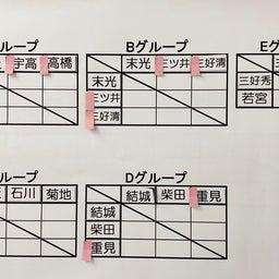 画像 HOSHIZORA CUP 4th time の記事より 3つ目