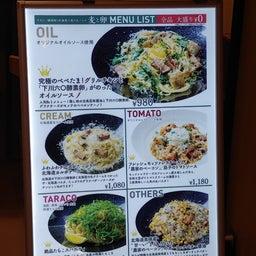画像 川崎、アゼリア新店舗、麦と卵の生パスタを食べてきた!! の記事より 2つ目
