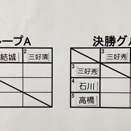 画像 HOSHIZORA CUP 4th time の記事より 16つ目