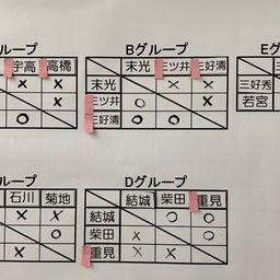 画像 HOSHIZORA CUP 4th time の記事より 15つ目
