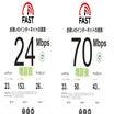 BTS【PTDオンコン】Wi-Fiの回線速度をどうにかしたい話