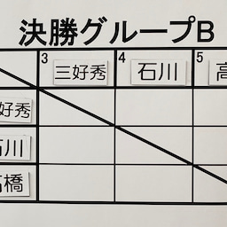 画像 HOSHIZORA CUP 4th time 決勝B の記事より 3つ目