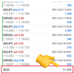 【成績報告】10月4週目の収支:+51,924円