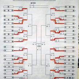 画像 群馬県学童選抜 高崎市予選結果② の記事より 2つ目