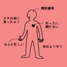 血液型 自分の説明書…