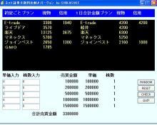 ネット証券比較プログラム
