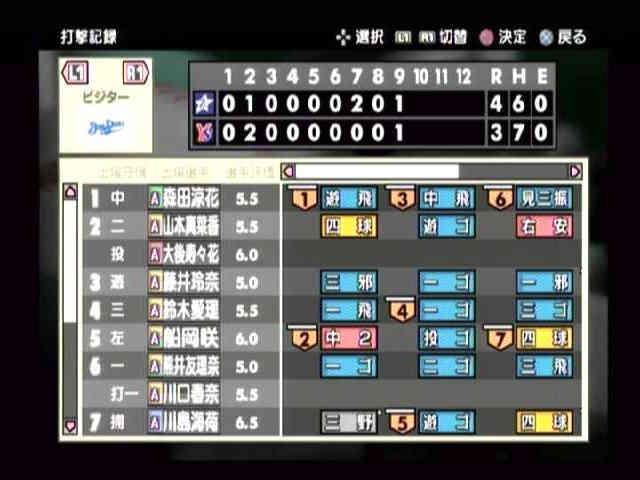 萌えるスタジアム-モエルーズ2008 2試合目 打撃記録01