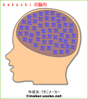 070917kekachiの脳内