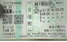 天皇賞(GⅠ) 2007.10.28