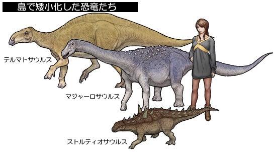 川崎悟司 オフィシャルブログ 古世界の住人 Powered by Ameba-矮小恐竜たち