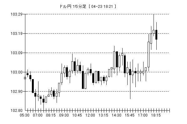 USD_JPY