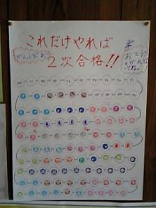 二次試験3