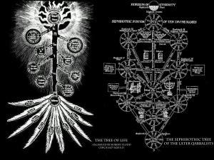 死海文書 | ナナーエルの補完計画