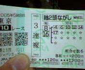 11月27日東京10RジャパンC