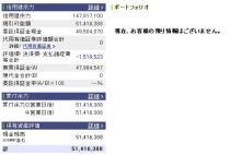 負ケナイ株取引ノススメ~2006.8開設~                ☆ペアトレードで儲けることは簡単だ☆