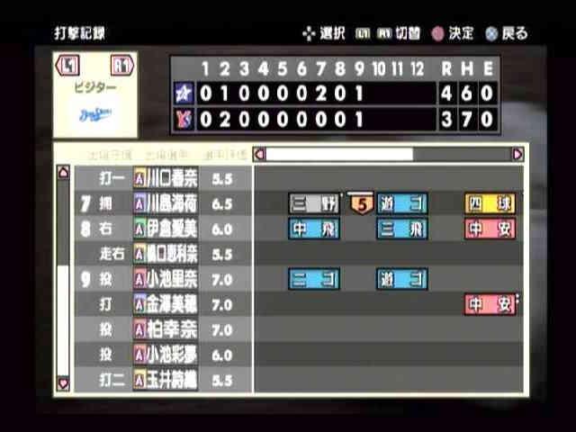 萌えるスタジアム-モエルーズ2008 2試合目 打撃記録02