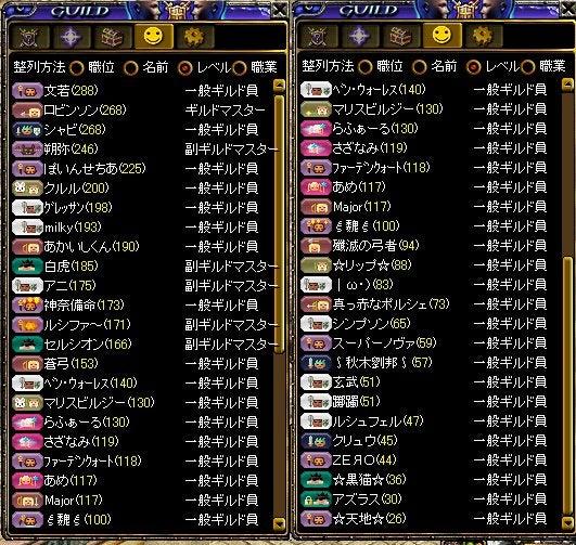 members.06.05