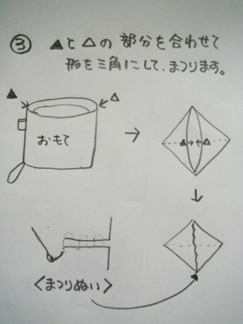 サシェ作り方3