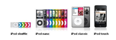 New iPod