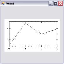 Nplot(超シンプル例)