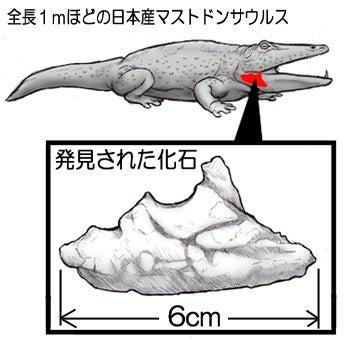 国内のマストドンサウルス