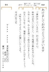 『友人宛ての年賀状文例 (1) 』